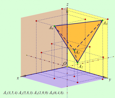 Construct the image of a triangular pyramid(1).png