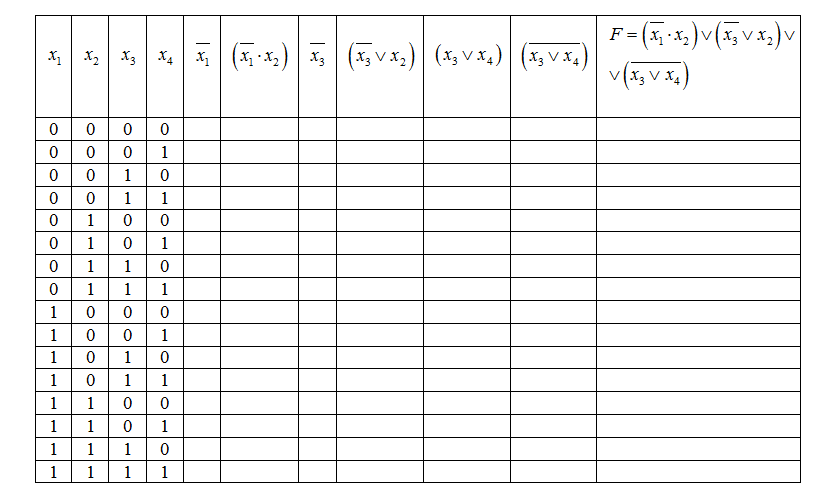 The truth table(6).png