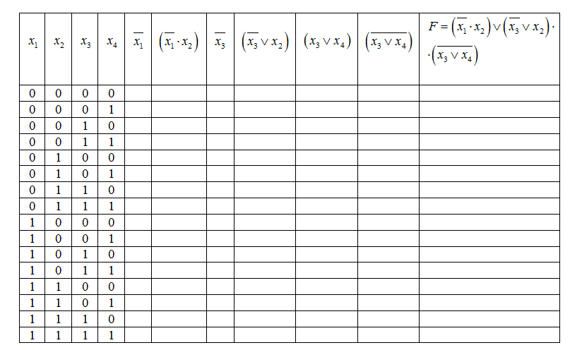 The truth table(00).png